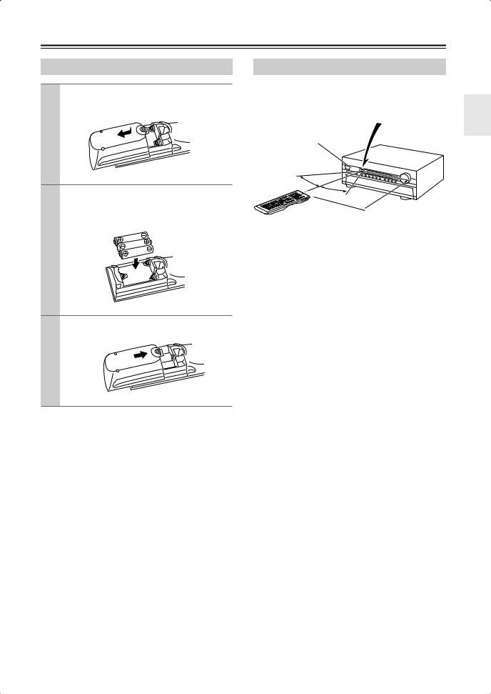 Onkyo TX-NR905 User Manual
