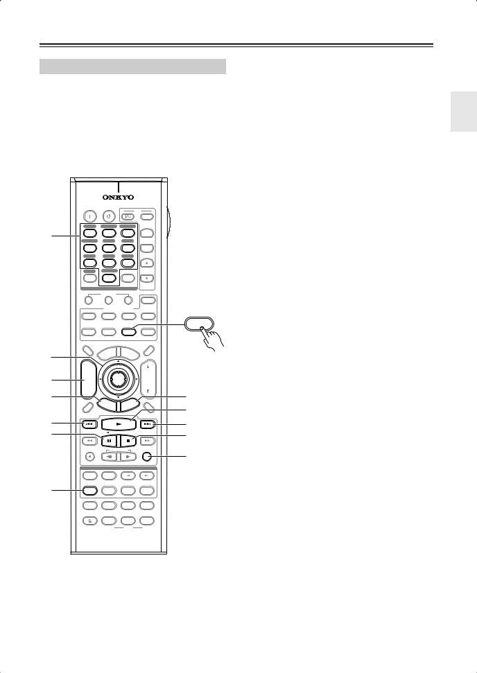 Onkyo TXNR-905 User Manual