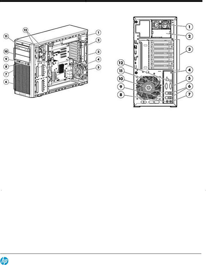 HP StorageWorks X1600 G2 Network Storage Server BV861SB