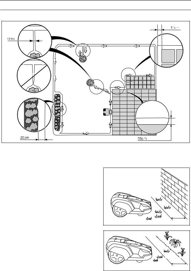 Husqvarna 220 AC, 230 ACX User Manual