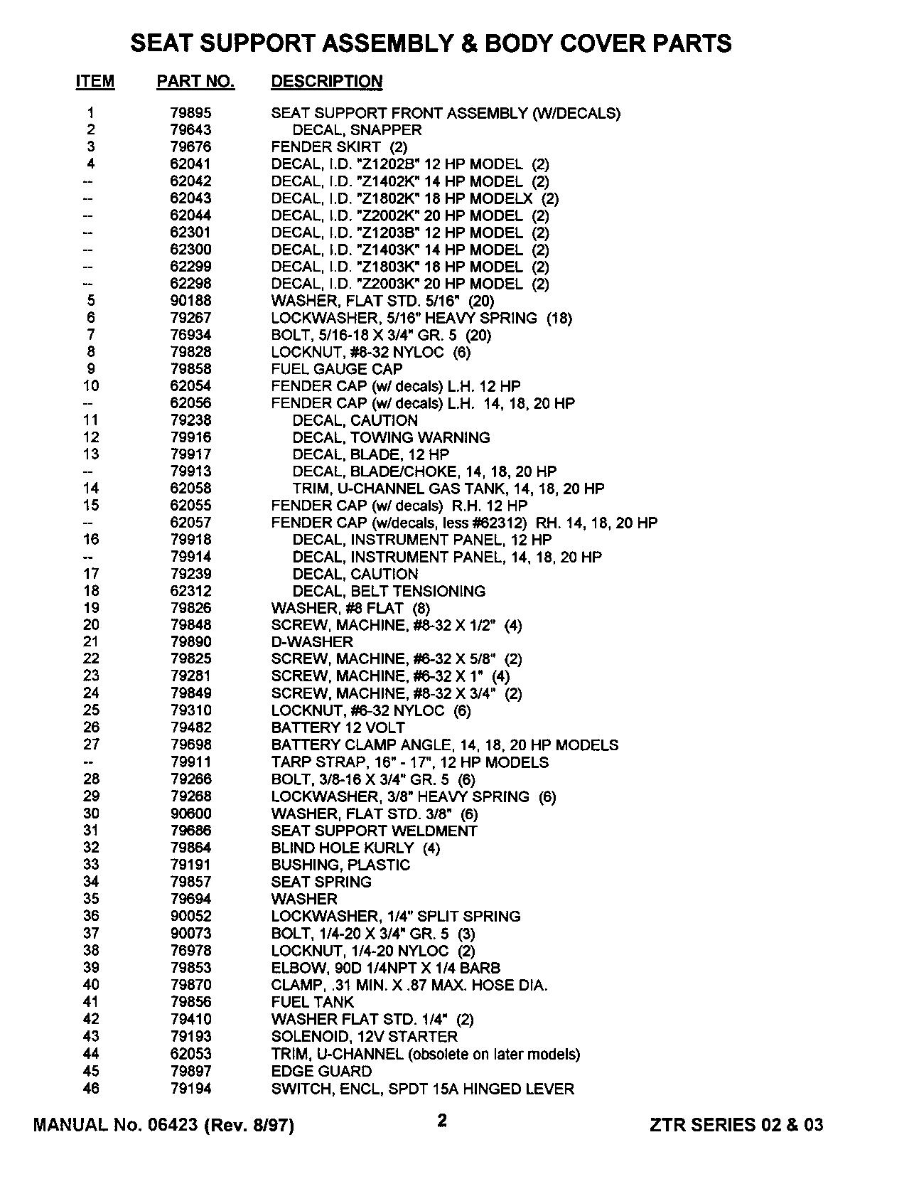 Snapper Z2002K, Z1802K, Z4202M, Z1202B, Z6002M, Z1803K