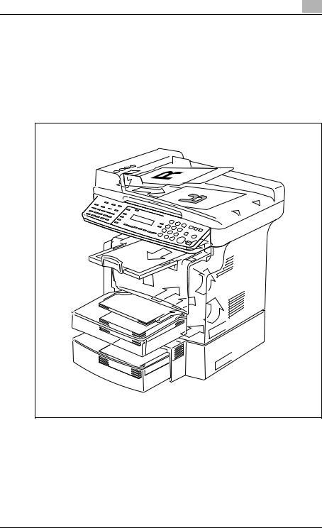 Konica Minolta BIZHUB 160F UM 1.1.0 User Manual