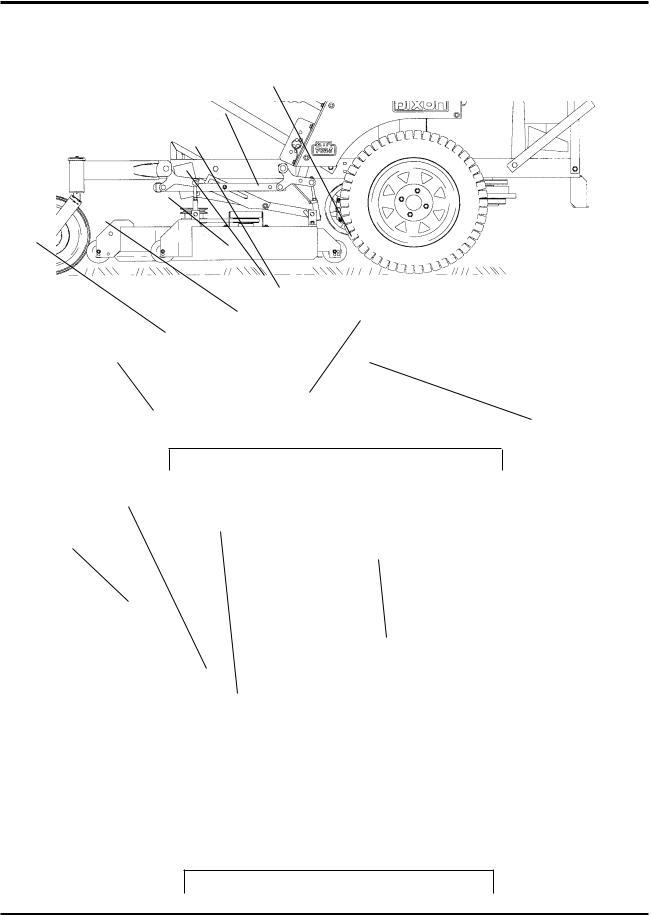 Dixon ZTR 8025 User Manual