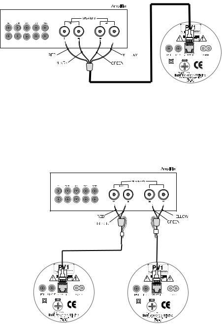B&W PV1 ENG_FP21035_PV1_manual