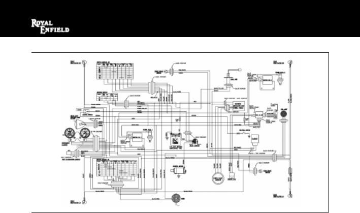 Royal Enfield 2010 Thunderbird Twinspark Owner's manual