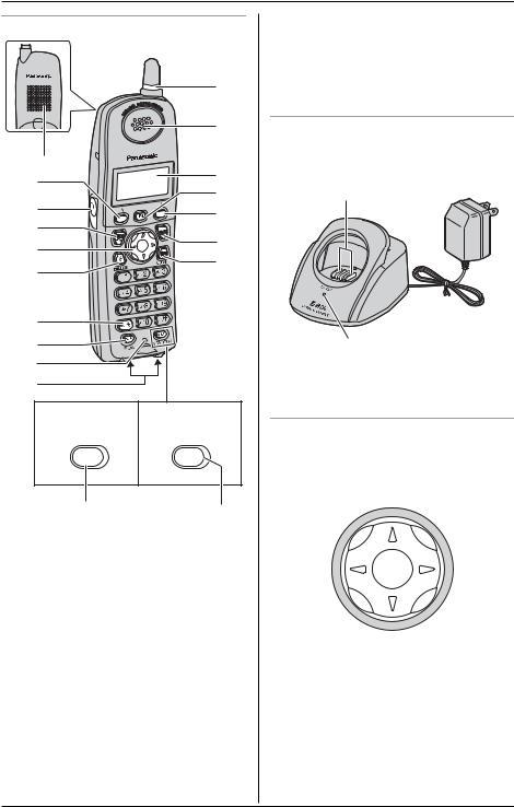 Panasonic KX-TGA541S, KX-TGA541W, KX-TG5421S, KX-TG5423M