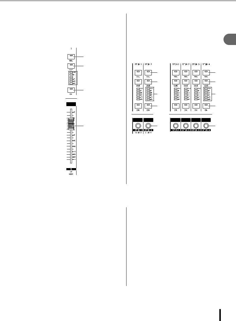 Yamaha LS9-16, LS9-32 User Manual