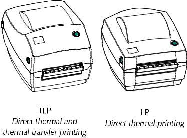Zebra Technologies Eltron TLP 2844, 2844 User Manual