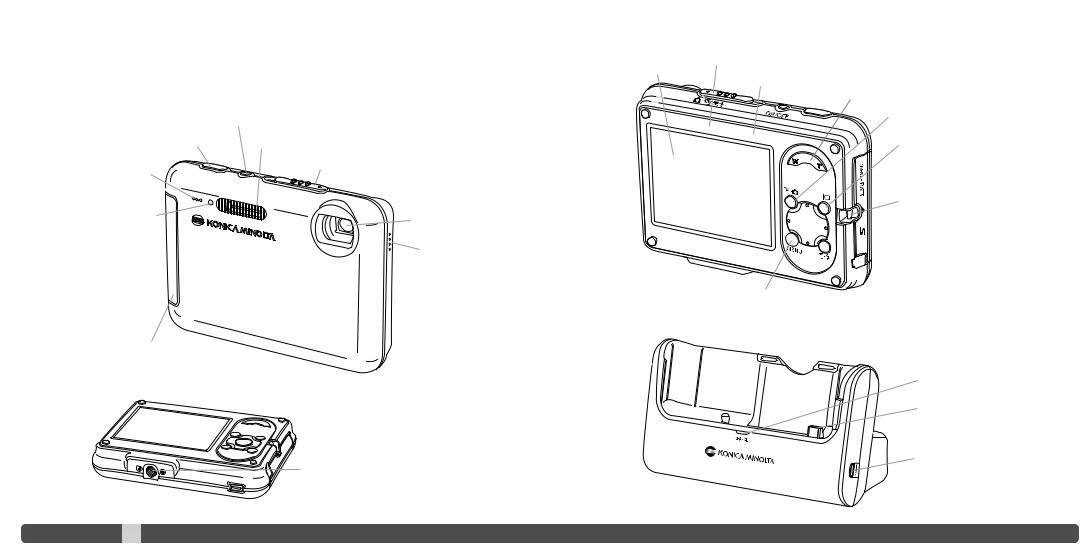 Konica Minolta DiMAGE X1 User Manual