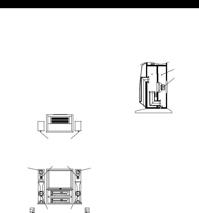 Sony SA-VA15 User Manual