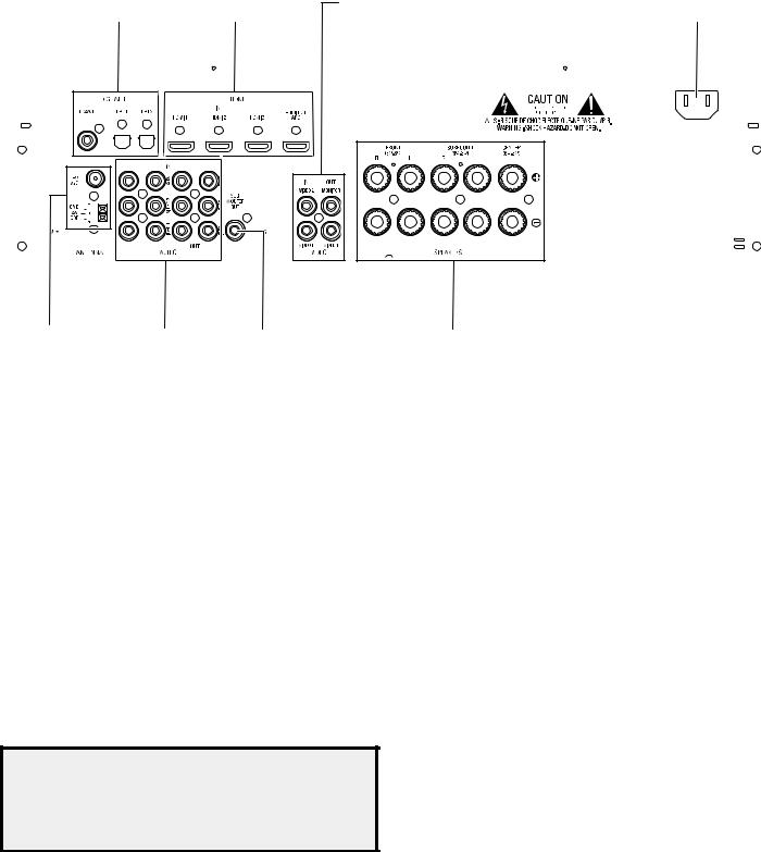 Harman-Kardon AVR 700, AVR 70C User Manual