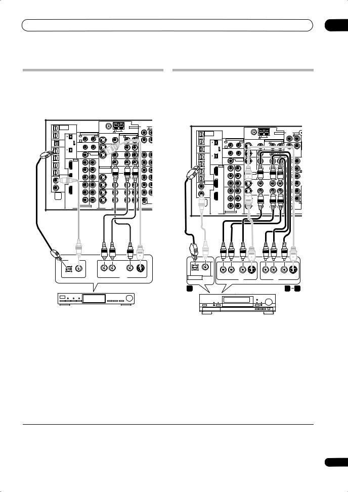 Pioneer 7.1 VSX-AX2AV-S, VSX-AX4AVi-S, VSX-AX2AV-S User Manual