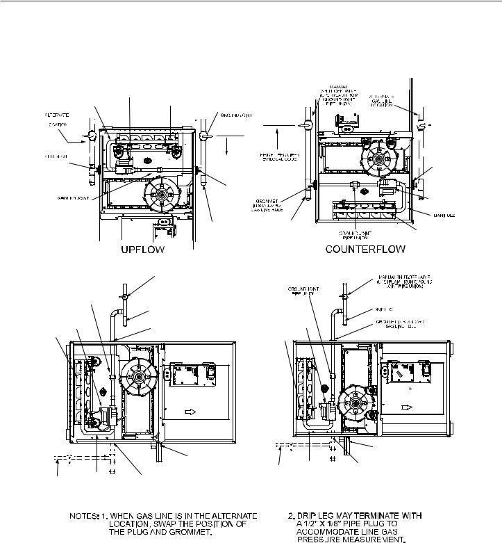 Goodman Mfg MVC95, CVC9-95 User Manual