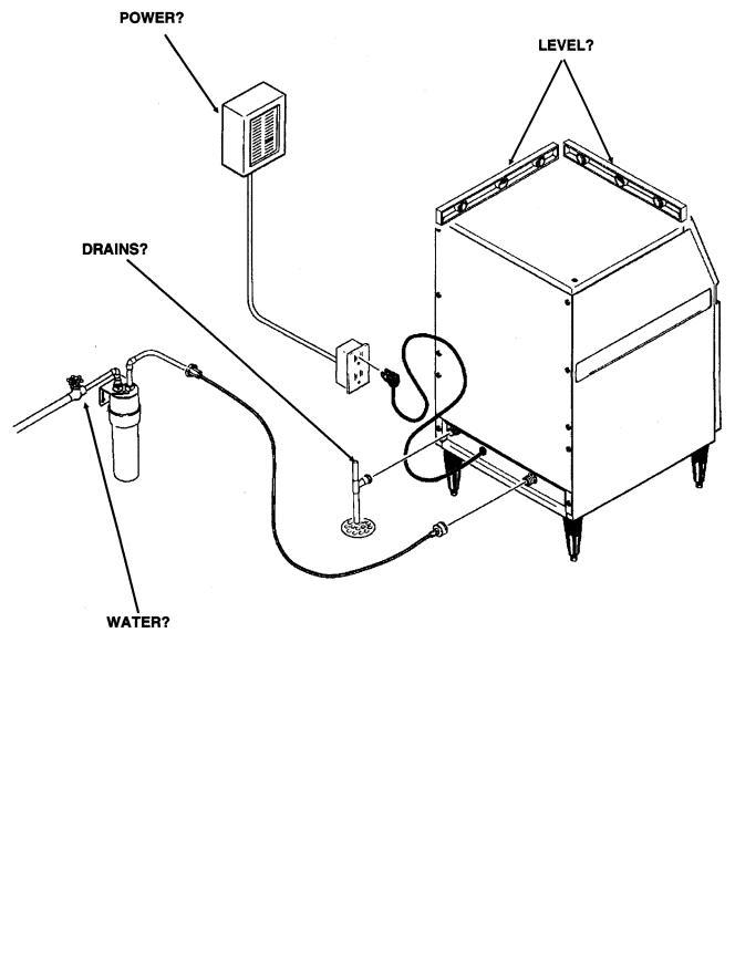 Ice-O-Matic ICEU060 User Manual
