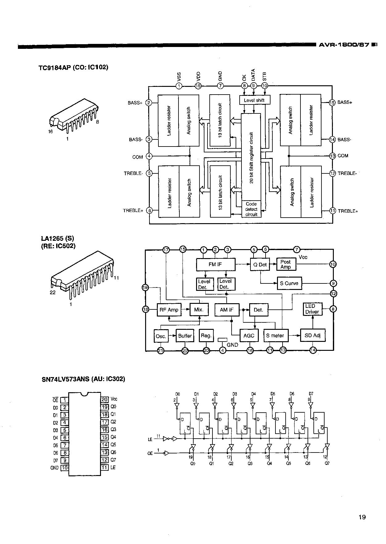 Denon AVR-1800 87 SM Service Manual