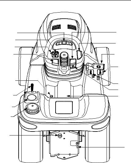 Cub Cadet 3184 User Manual