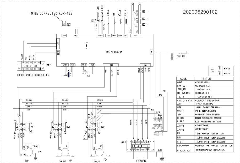 Midea MRCT-100CWN1-R(C) User Manual