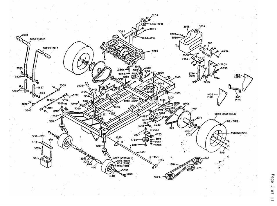 Dixon ZTR 429, ZTR 428 User Manual
