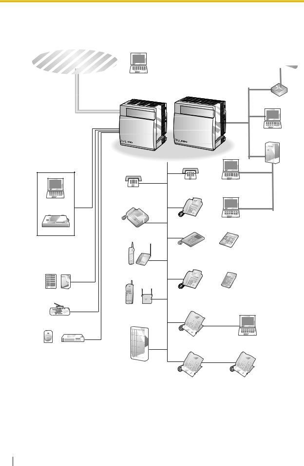 Panasonic KX-TDA200, KX-TDA100 User Manual VERSION 1.1
