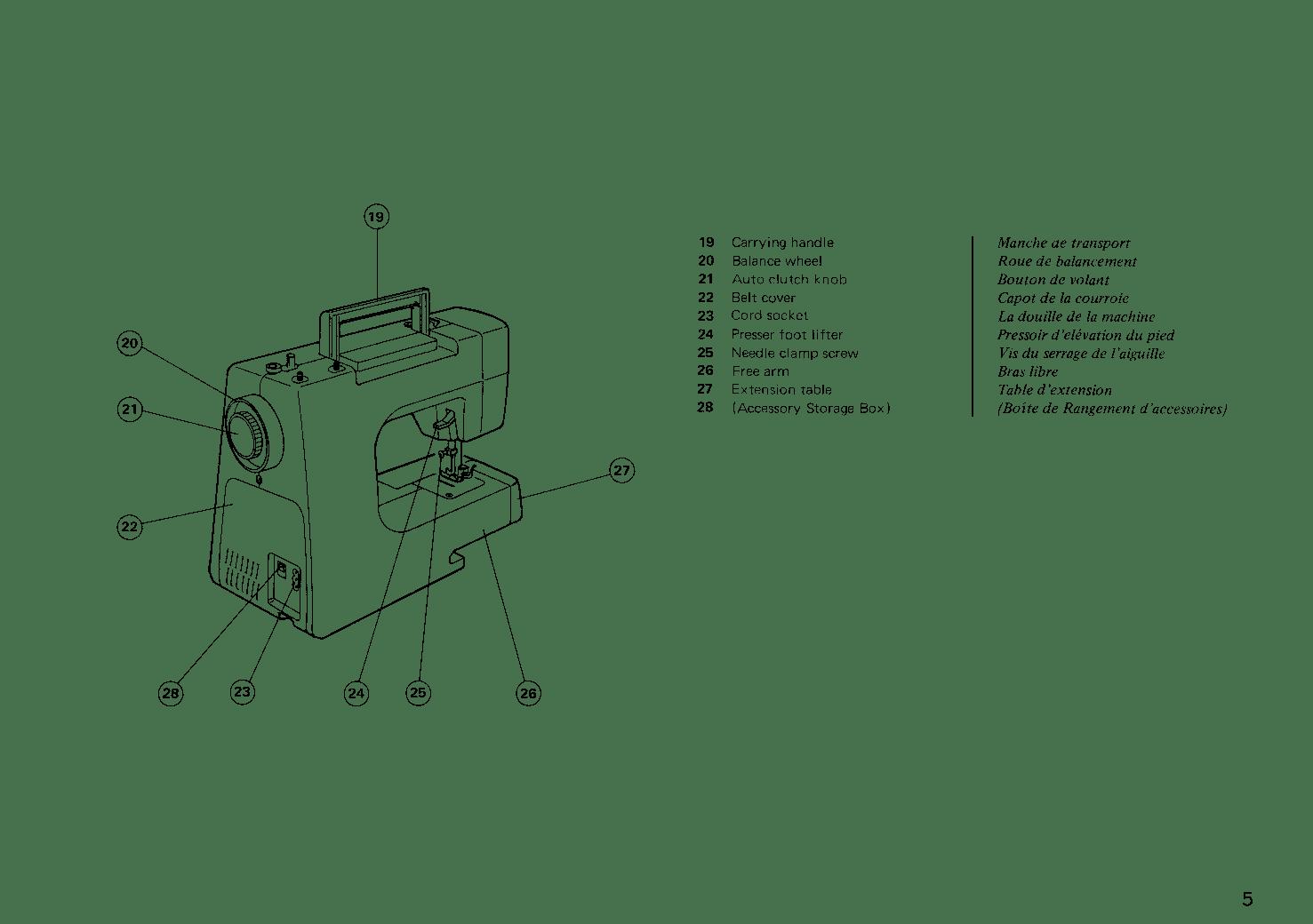 Janome JD1822 Instruction Manual
