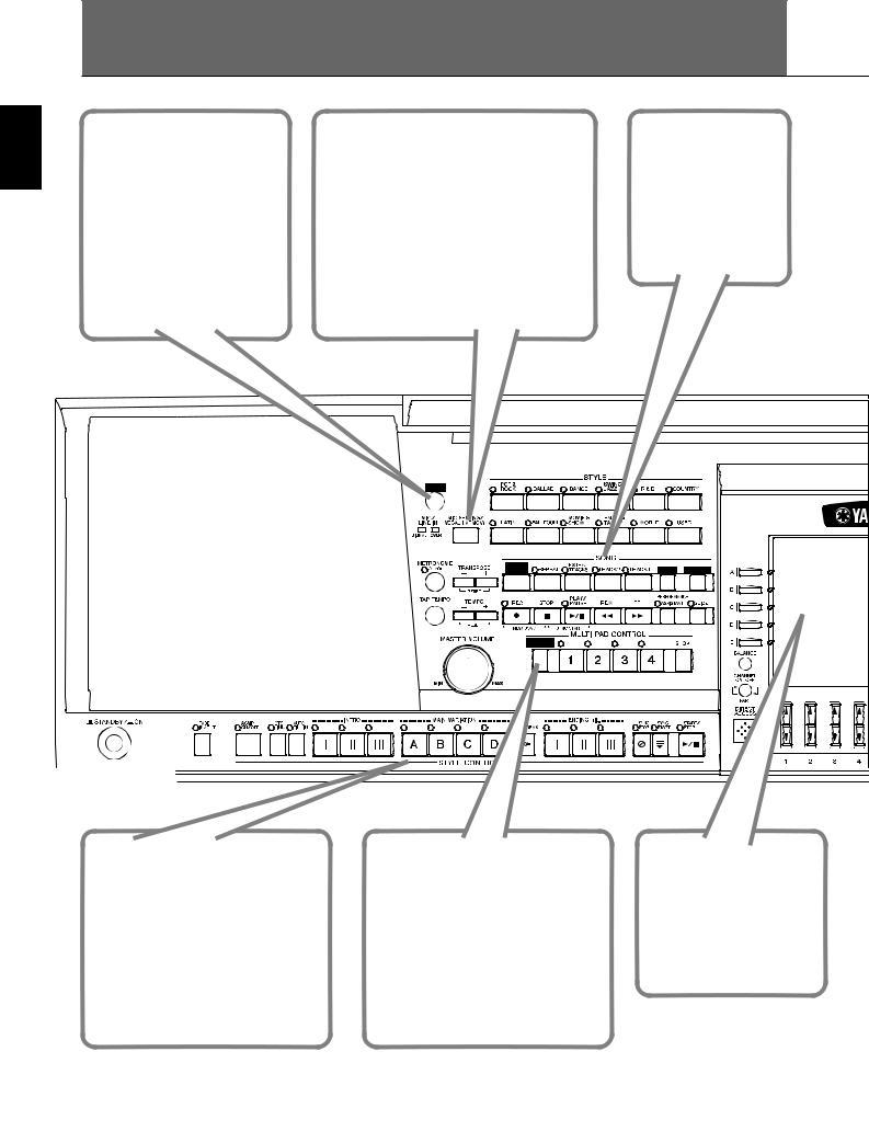 Yamaha PSR-3000 User Manual