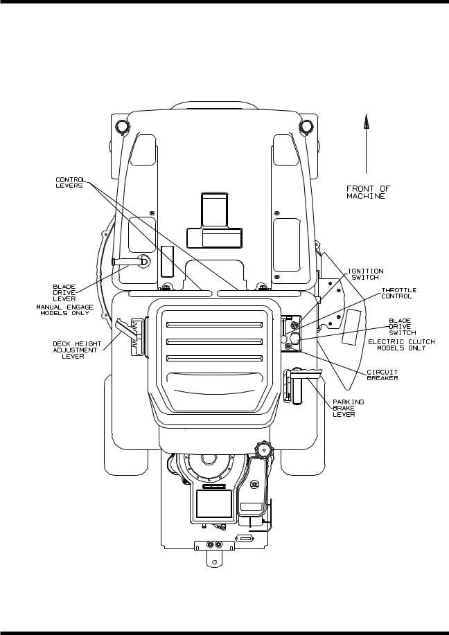 Dixon ZTR 3304, 6520-1099, ZTR 3303, 1855-0599 User Manual