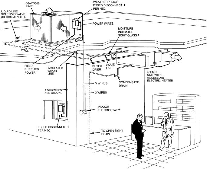 Carrier 38AQS008, AIR COOLED SPLIT SYSTEM 38AQS008 User Manual