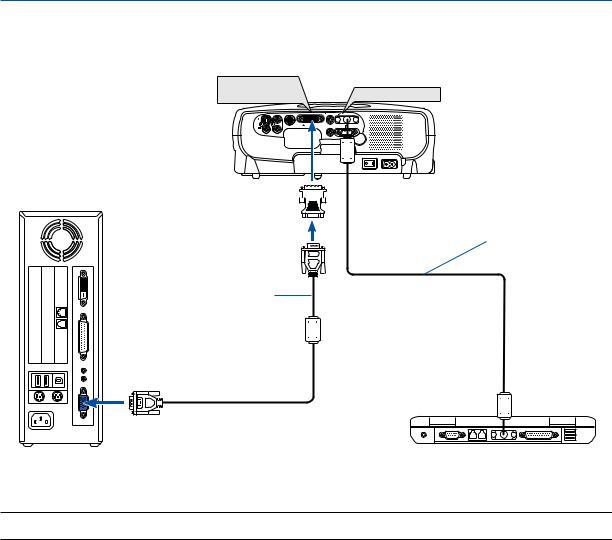 Canon LV-7365 User Manual