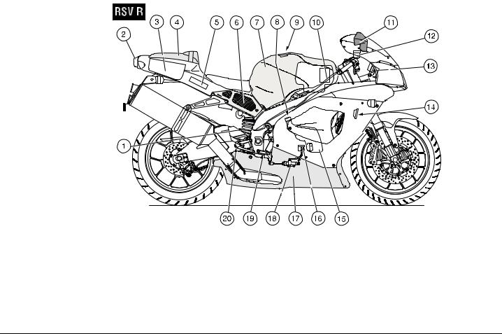 Aprilia RSV MILLE User Manual 2002
