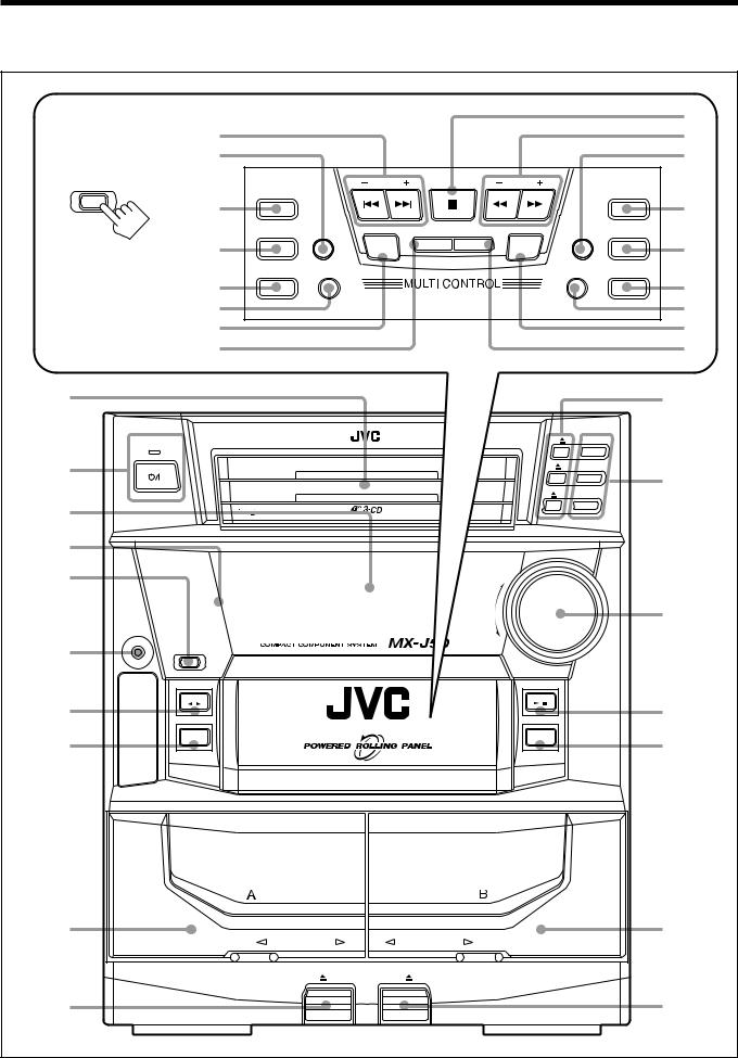 JVC MX-J50 User Manual