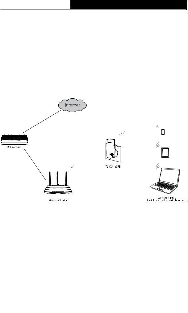TP-Link 150Mbps Universal WiFi Range Extender User Manual