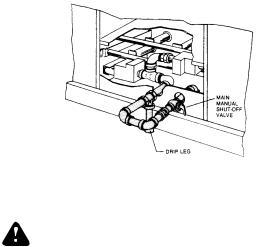 York D2CG300, D2CE User Manual