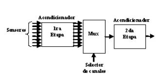 electromed ELECTROMIOGRAFO DIGITAL DE OCHO CANALES IM 006