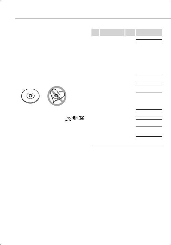 Kenwood Excelon DDX8019, DDX8039 User Manual 2