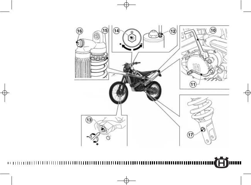Husqvarna SM 570 User Manual