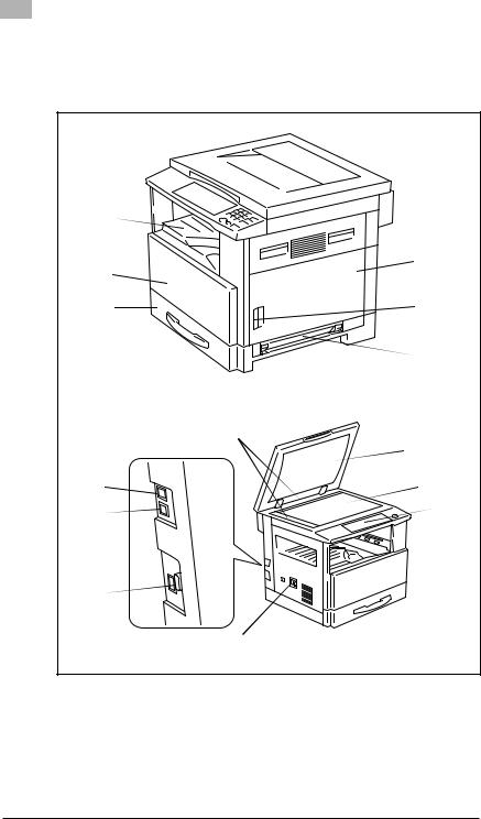 Konica Minolta DI152F DI183F User Manual