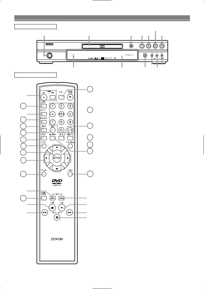 Denon DVD-1730 User Manual