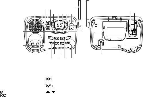 Uniden DCT758, DCT7085, DCT7585 User Manual