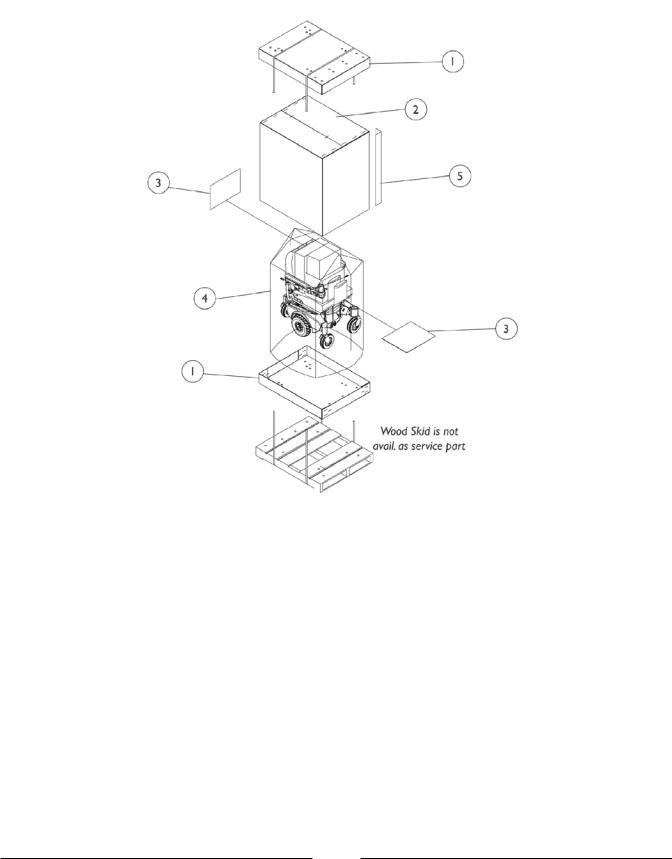 Invacare Pronto M71 Jr User Manual