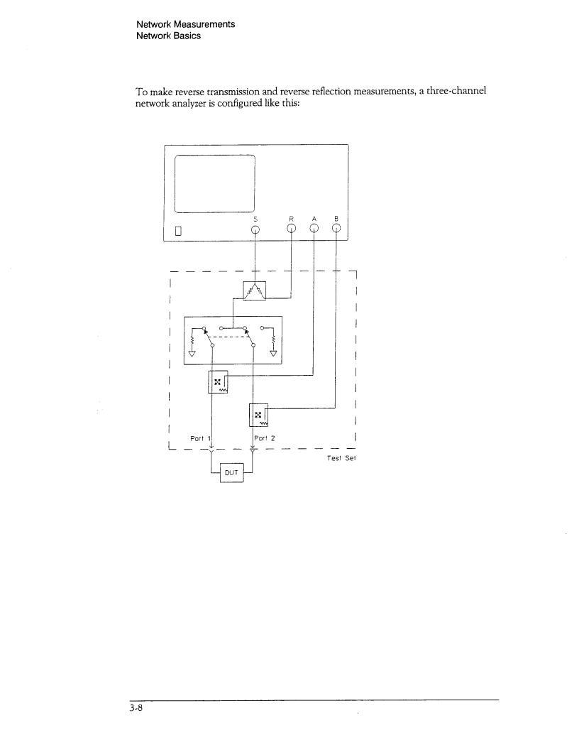 HP 3589A User Manual