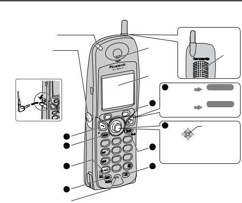 Panasonic KX-TD816 User Manual
