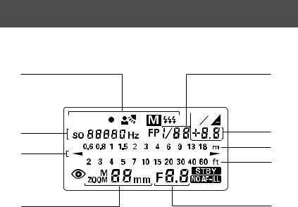 Nikon SB28 User Manual