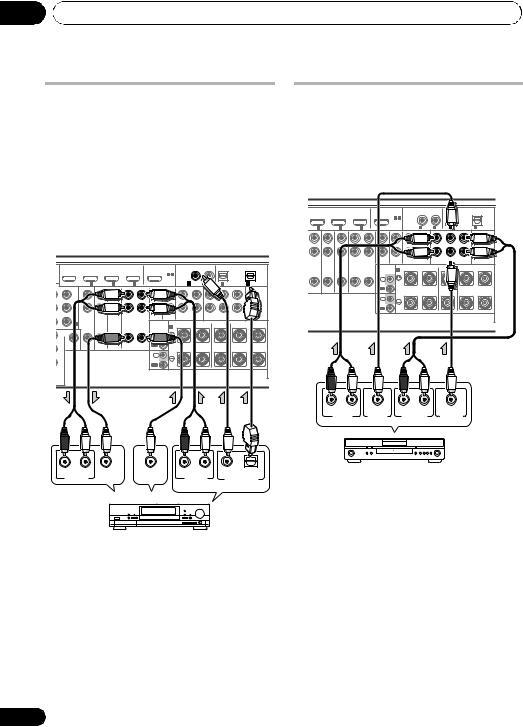 Pioneer VSX-919AH-S, VSX-919AH-K/-S, VSX-1019AH-K User Manual