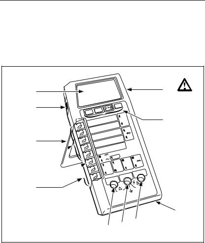 Fluke 8060A Service and User Manual