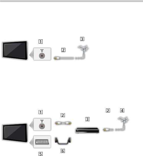 Panasonic TX-55CX802B, TX-65CX802B, TX-50CX802B User Manual