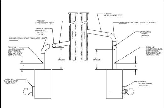 Slant-Fin XL-2000 User Manual