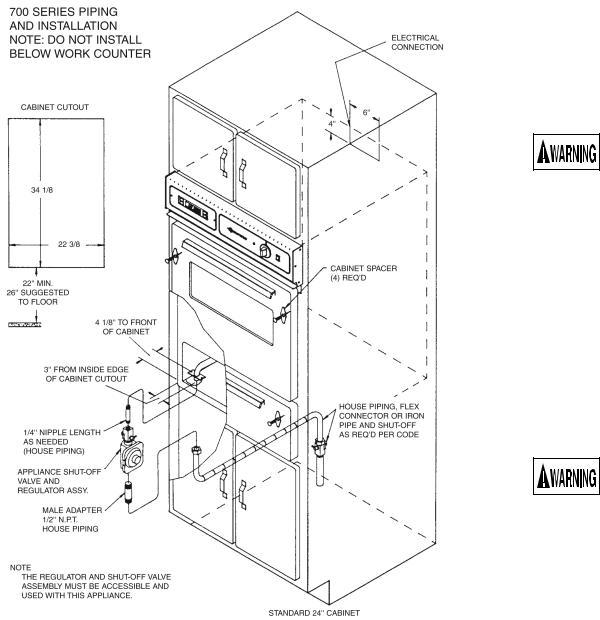 Summit TTM7212KW Manual