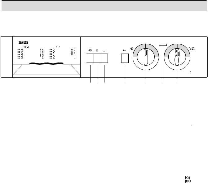 Zanussi FL 726 CN User Manual
