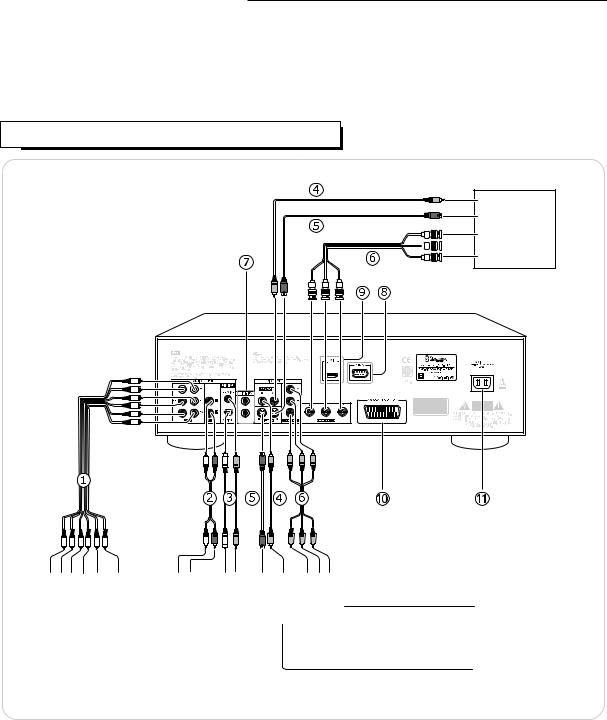Sherwood SD-871 User Manual