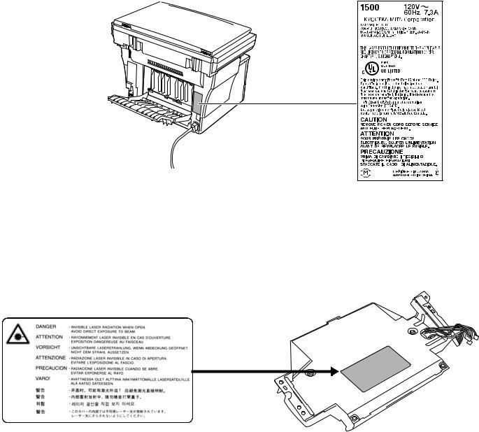 Kyocera copier User Manual